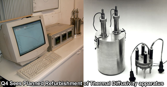 Thermal Diffusivity Apparatus