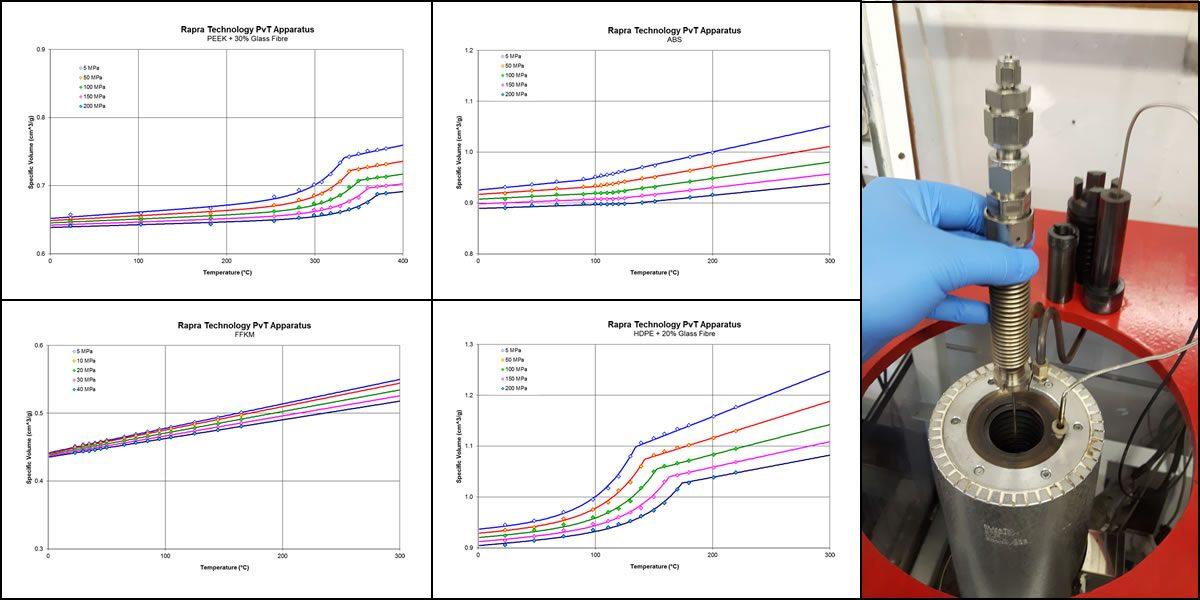 PvT (Pressure, Volume, Temperature) Measurement